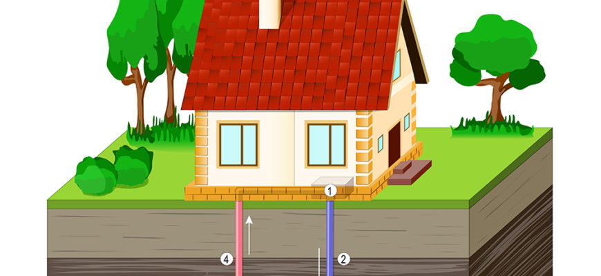 8 Advantages of a Geothermal Heating & Cooling System